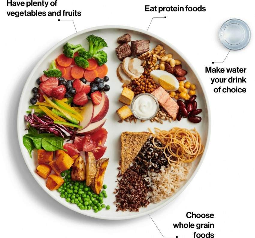 Image for A dietician's perspective on the new Canada's food guide