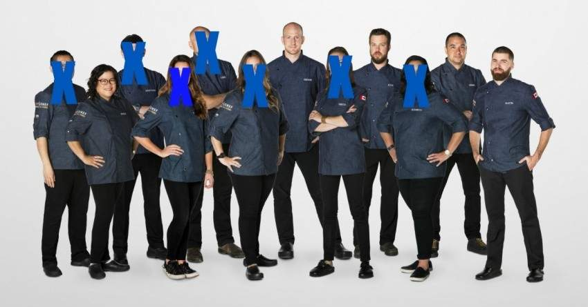 Top Chef Canada: All-Stars competitors